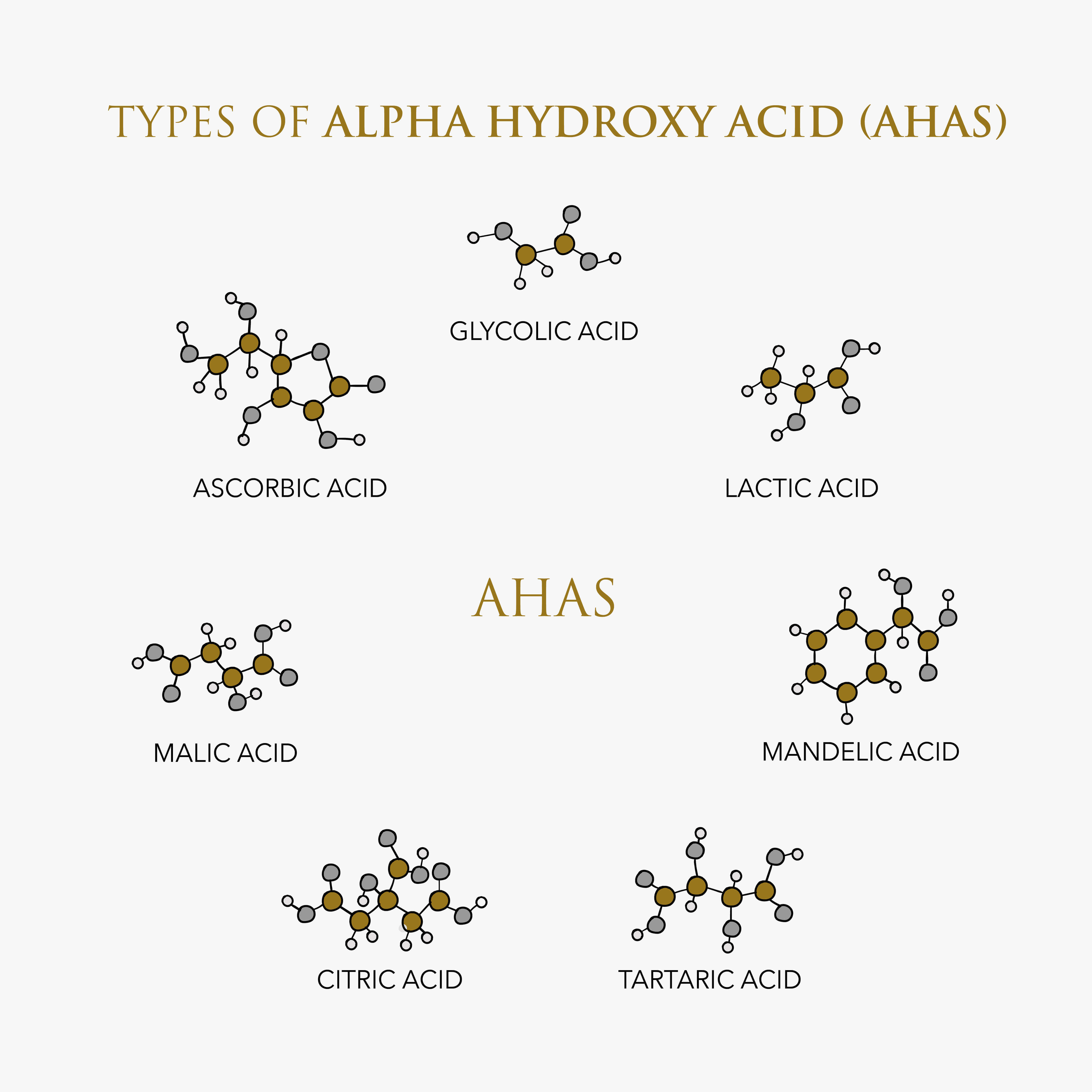 Infographic showing the different alpha hydroxy acids