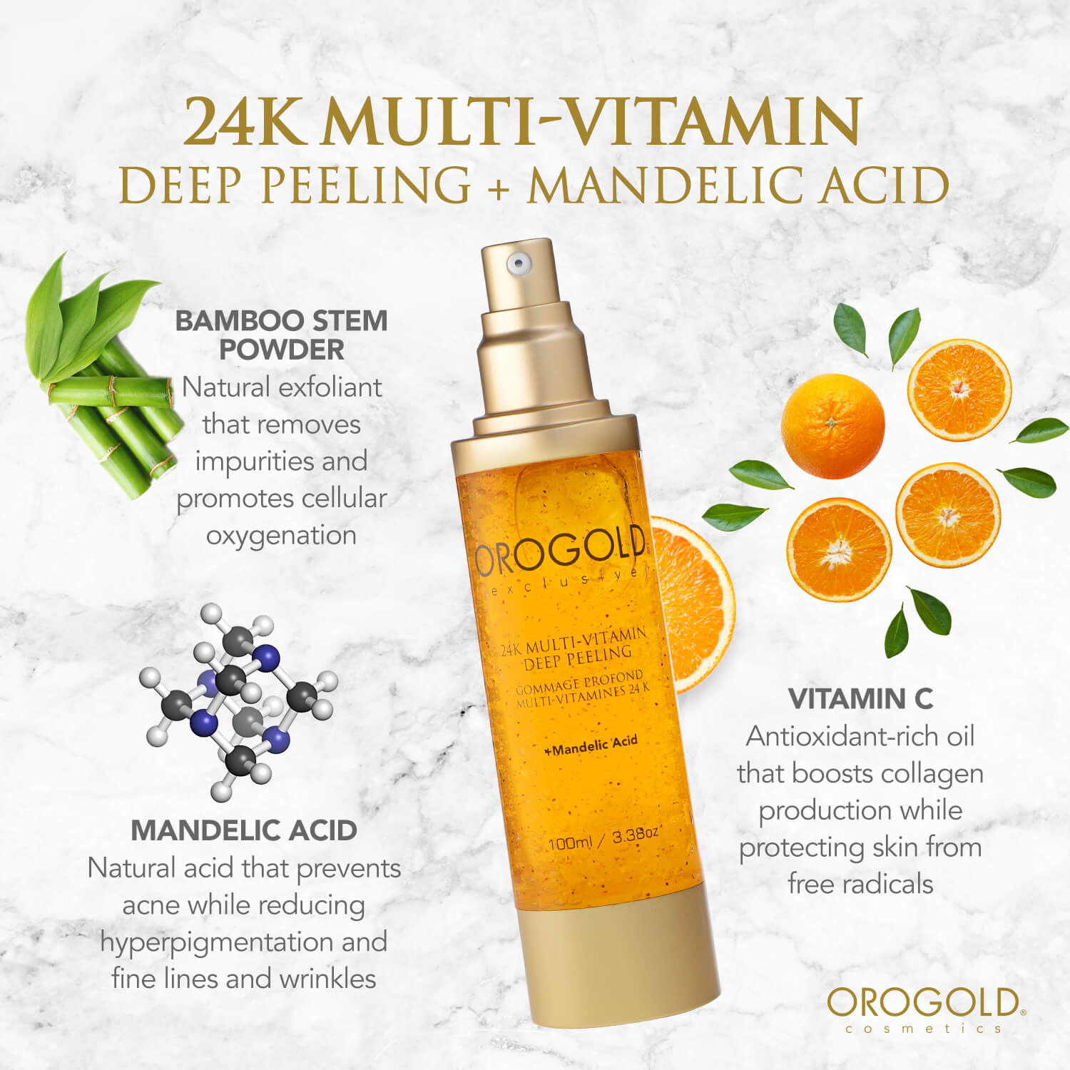 Infographic about the OROGOLD 24K Multi-Vitamin Deep Peeling