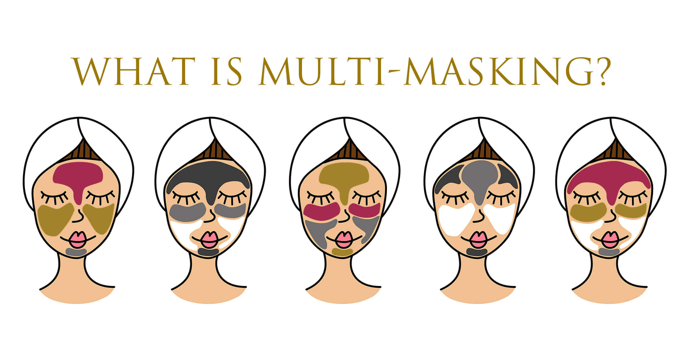 Multi-masking infographic